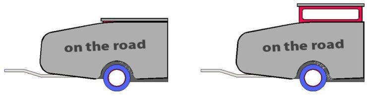 zur Funktion eines Hubdaches